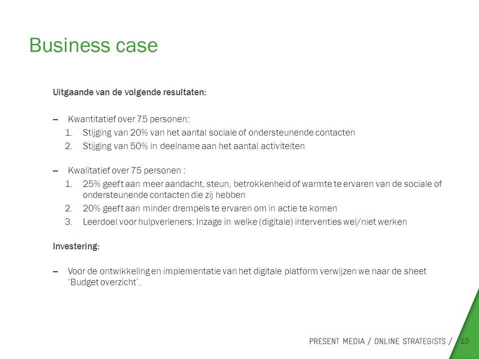Business case Uitgaande van de volgende resultaten: – Kwantitatief over 75 personen: 1.Stijging van 20% van het aantal sociale of ondersteunende conta
