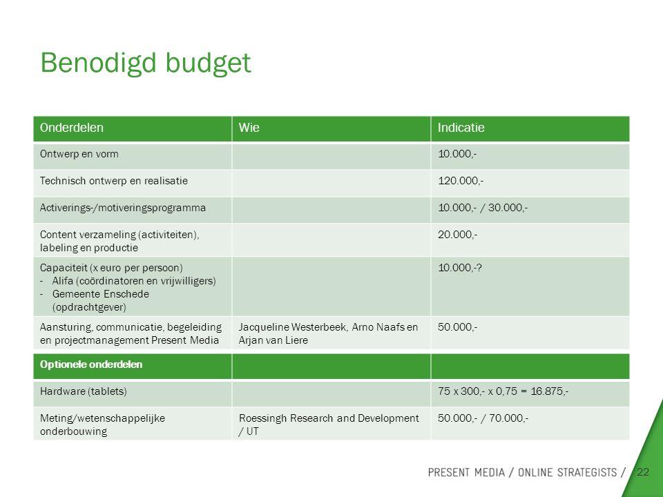 Benodigd budget OnderdelenWieIndicatie Ontwerp en vorm10.000,- Technisch ontwerp en realisatie120.000,- Activerings-/motiveringsprogramma10.000,- / 30.000,- Content verzameling (activiteiten), labeling en productie 20.000,- Capaciteit (x euro per persoon) -Alifa (coördinatoren en vrijwilligers) -Gemeente Enschede (opdrachtgever) 10.000,-.