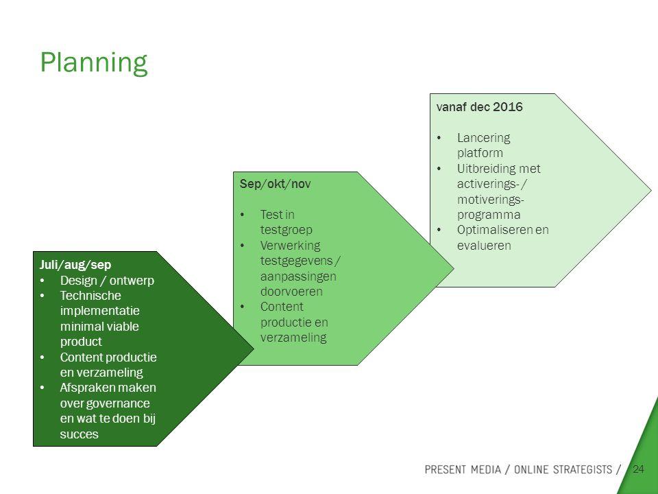 Planning 24 Juli/aug/sep Design / ontwerp Technische implementatie minimal viable product Content productie en verzameling Afspraken maken over govern