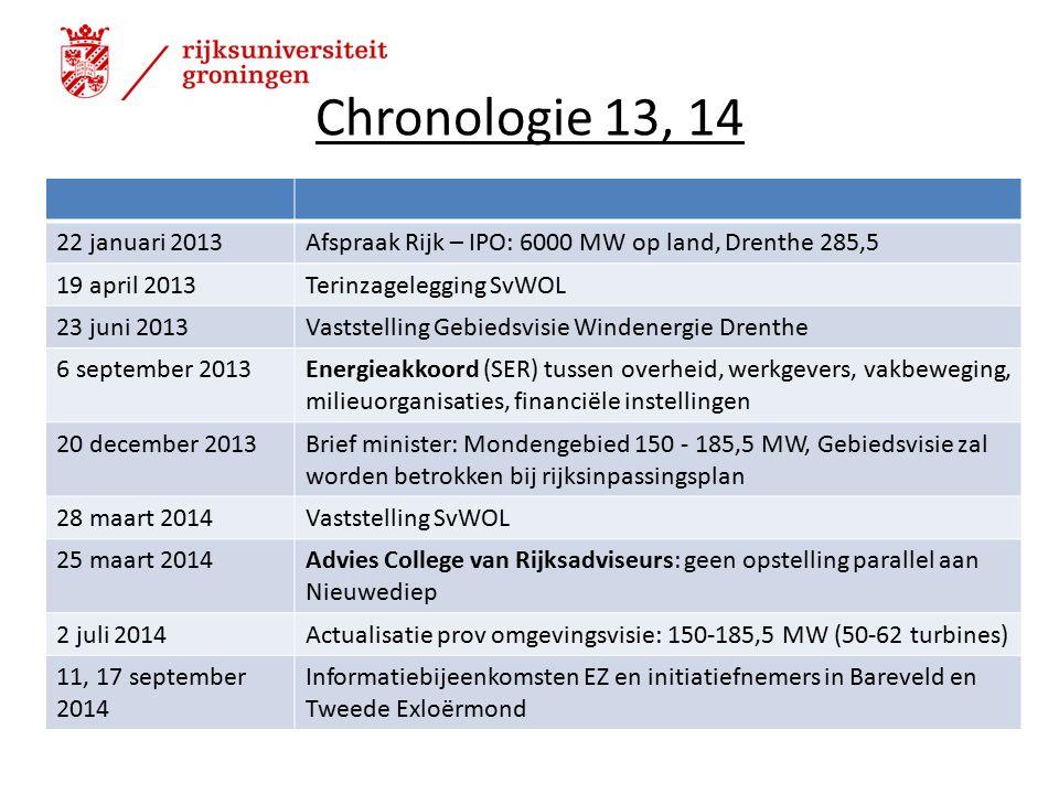 Chronologie 13, 14 22 januari 2013Afspraak Rijk – IPO: 6000 MW op land, Drenthe 285,5 19 april 2013Terinzagelegging SvWOL 23 juni 2013Vaststelling Gebiedsvisie Windenergie Drenthe 6 september 2013Energieakkoord (SER) tussen overheid, werkgevers, vakbeweging, milieuorganisaties, financiële instellingen 20 december 2013Brief minister: Mondengebied 150 - 185,5 MW, Gebiedsvisie zal worden betrokken bij rijksinpassingsplan 28 maart 2014Vaststelling SvWOL 25 maart 2014Advies College van Rijksadviseurs: geen opstelling parallel aan Nieuwediep 2 juli 2014Actualisatie prov omgevingsvisie: 150-185,5 MW (50-62 turbines) 11, 17 september 2014 Informatiebijeenkomsten EZ en initiatiefnemers in Bareveld en Tweede Exloërmond 7
