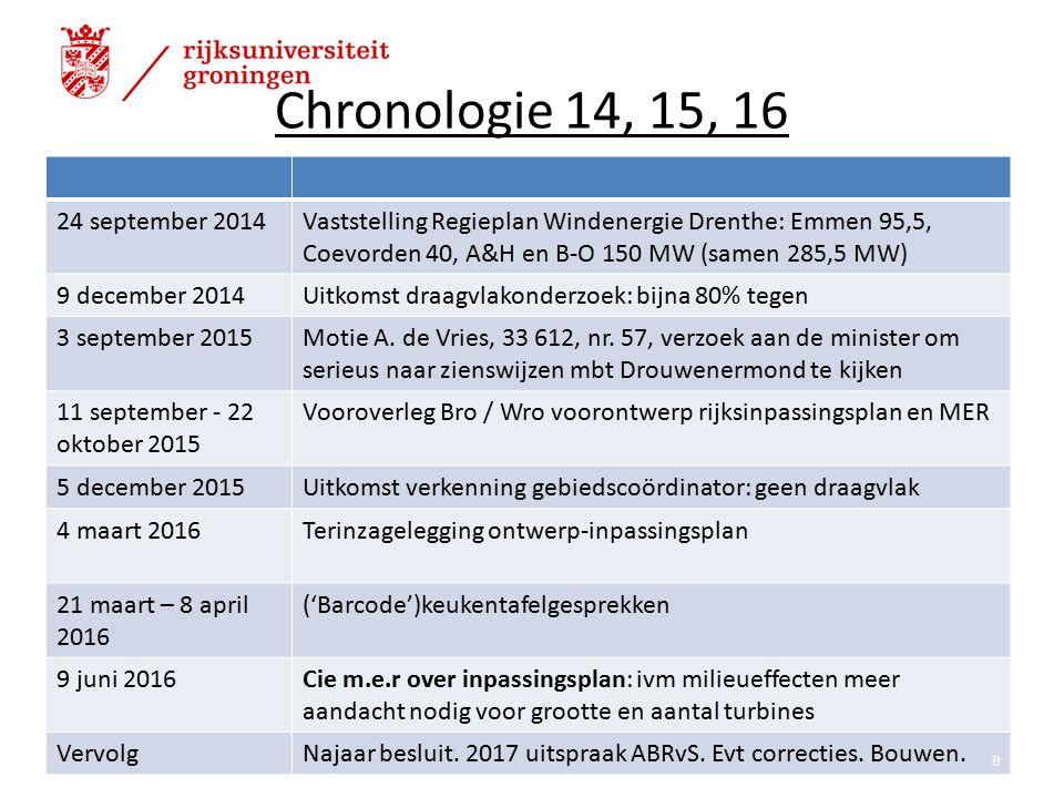 Chronologie 14, 15, 16 24 september 2014Vaststelling Regieplan Windenergie Drenthe: Emmen 95,5, Coevorden 40, A&H en B-O 150 MW (samen 285,5 MW) 9 december 2014Uitkomst draagvlakonderzoek: bijna 80% tegen 3 september 2015Motie A.