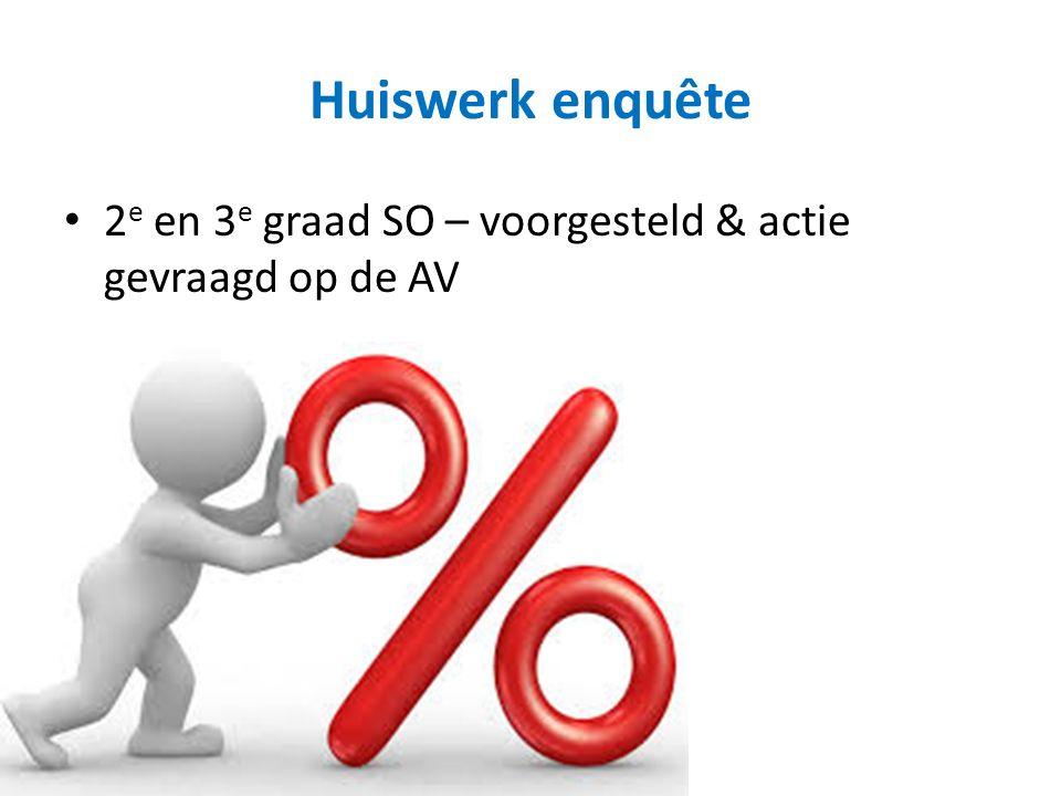 Huiswerk enquête 2 e en 3 e graad SO – voorgesteld & actie gevraagd op de AV