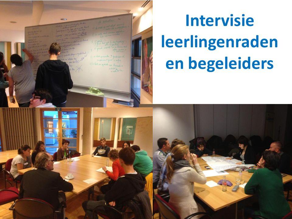 Intervisie leerlingenraden en begeleiders