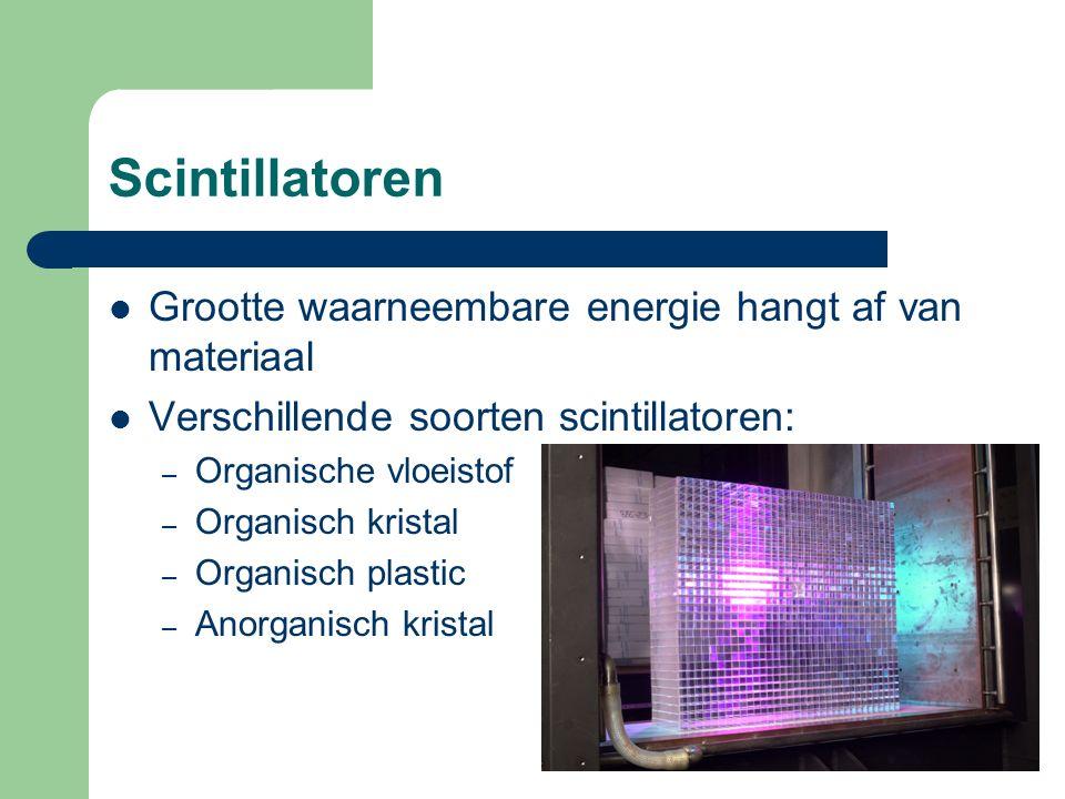 Scintillatoren Grootte waarneembare energie hangt af van materiaal Verschillende soorten scintillatoren: – Organische vloeistof – Organisch kristal – Organisch plastic – Anorganisch kristal