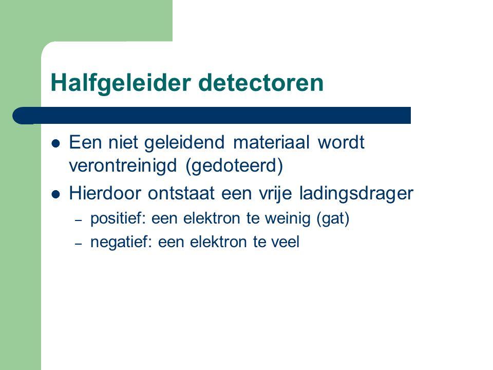 Halfgeleider detectoren Een niet geleidend materiaal wordt verontreinigd (gedoteerd) Hierdoor ontstaat een vrije ladingsdrager – positief: een elektron te weinig (gat) – negatief: een elektron te veel