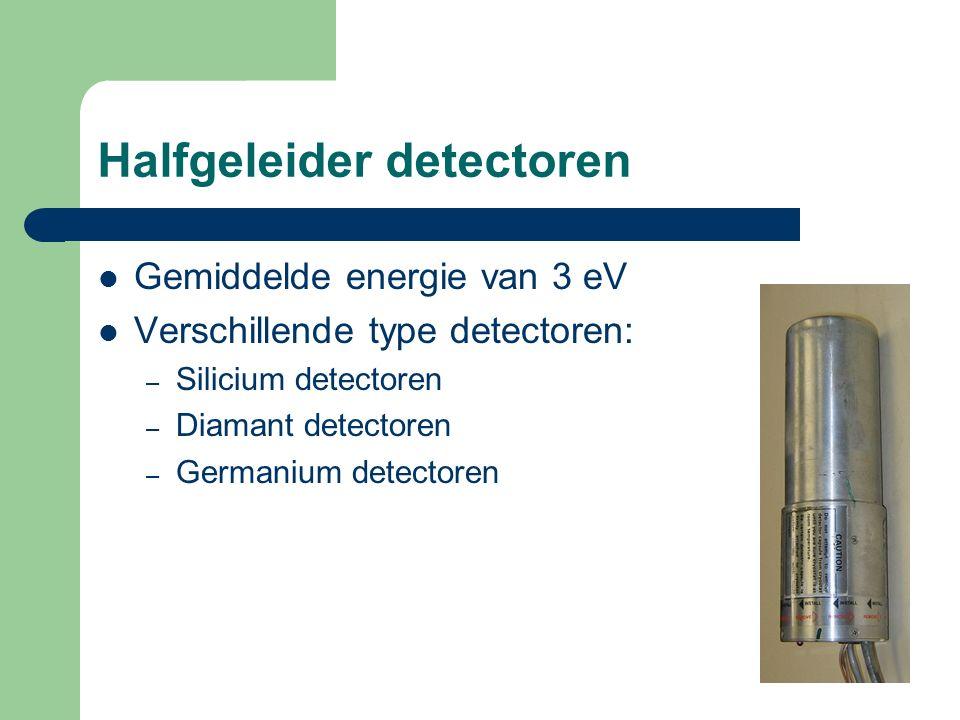 Gas detectoren Deeltjes ioniseren het gas in de detector Onder invloed van een elektrisch veld resulteert dit in een stroom Voor een energie van 30 eV