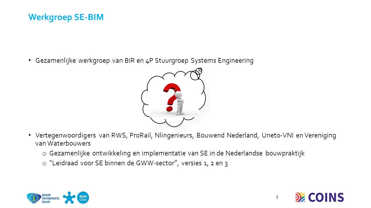 Werkgroep SE-BIM Gezamenlijke werkgroep van BIR en 4P Stuurgroep Systems Engineering Vertegenwoordigers van RWS, ProRail, Nlingenieurs, Bouwend Nederl