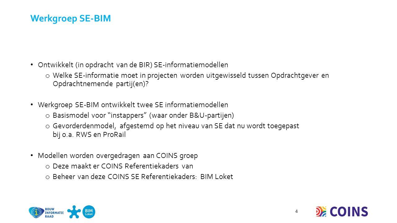 Werkgroep SE-BIM Ontwikkelt (in opdracht van de BIR) SE-informatiemodellen o Welke SE-informatie moet in projecten worden uitgewisseld tussen Opdracht