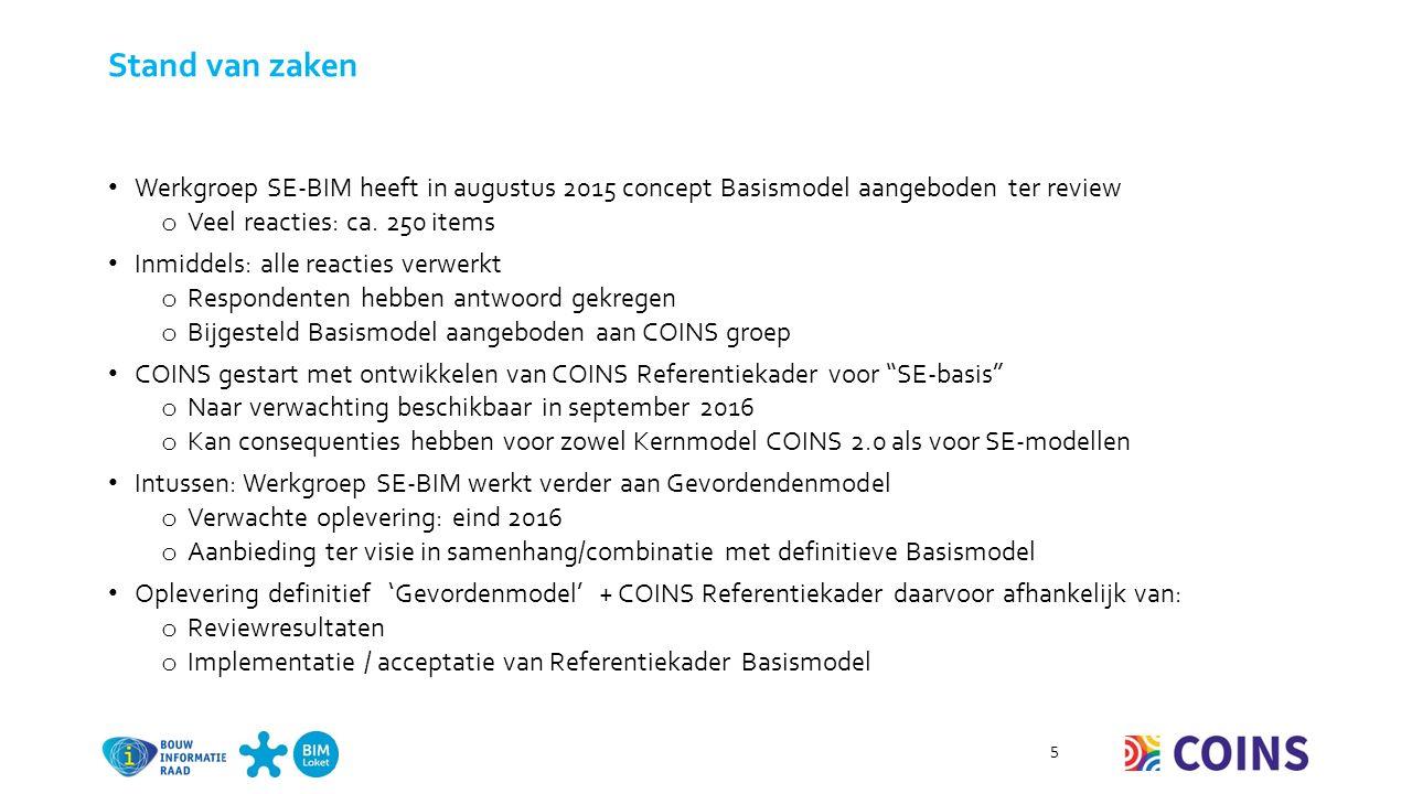 Stand van zaken Werkgroep SE-BIM heeft in augustus 2015 concept Basismodel aangeboden ter review o Veel reacties: ca. 250 items Inmiddels: alle reacti