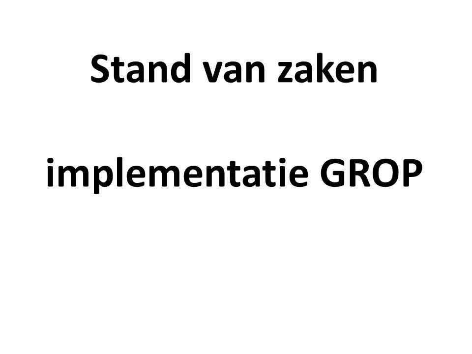 Hoe ver is de ontwikkeling van het GROP? Aantal verzonden : 28 Aantal ontvangen : 28 Respons: 100%