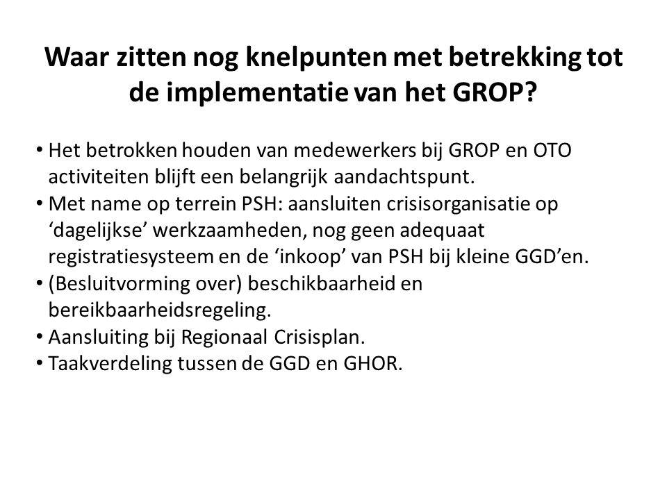 Waar zitten nog knelpunten met betrekking tot de implementatie van het GROP.