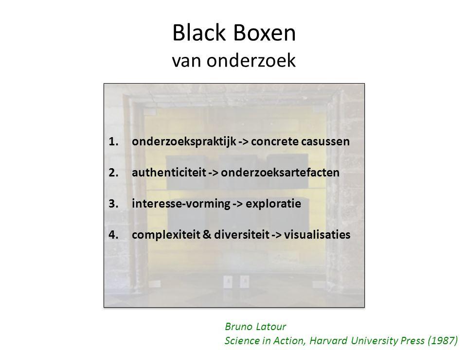 Black Boxen van onderzoek Bruno Latour Science in Action, Harvard University Press (1987) 1.onderzoekspraktijk -> concrete casussen 2.authenticiteit -> onderzoeksartefacten 3.interesse-vorming -> exploratie 4.complexiteit & diversiteit -> visualisaties 1.onderzoekspraktijk -> concrete casussen 2.authenticiteit -> onderzoeksartefacten 3.interesse-vorming -> exploratie 4.complexiteit & diversiteit -> visualisaties