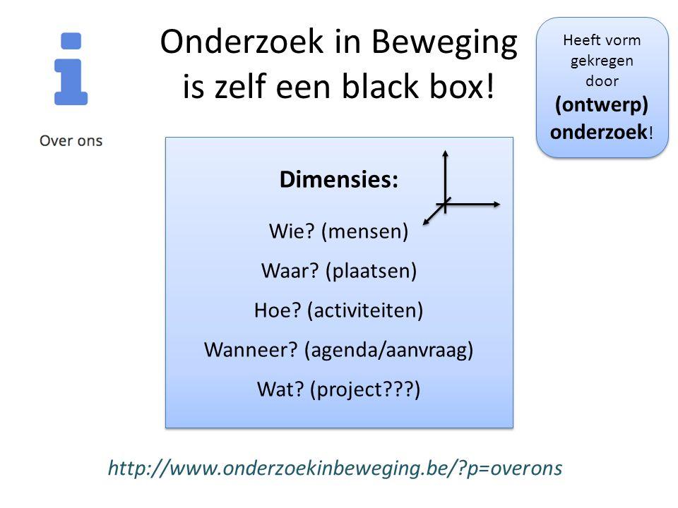 Onderzoek in Beweging is zelf een black box. Dimensies: Wie.