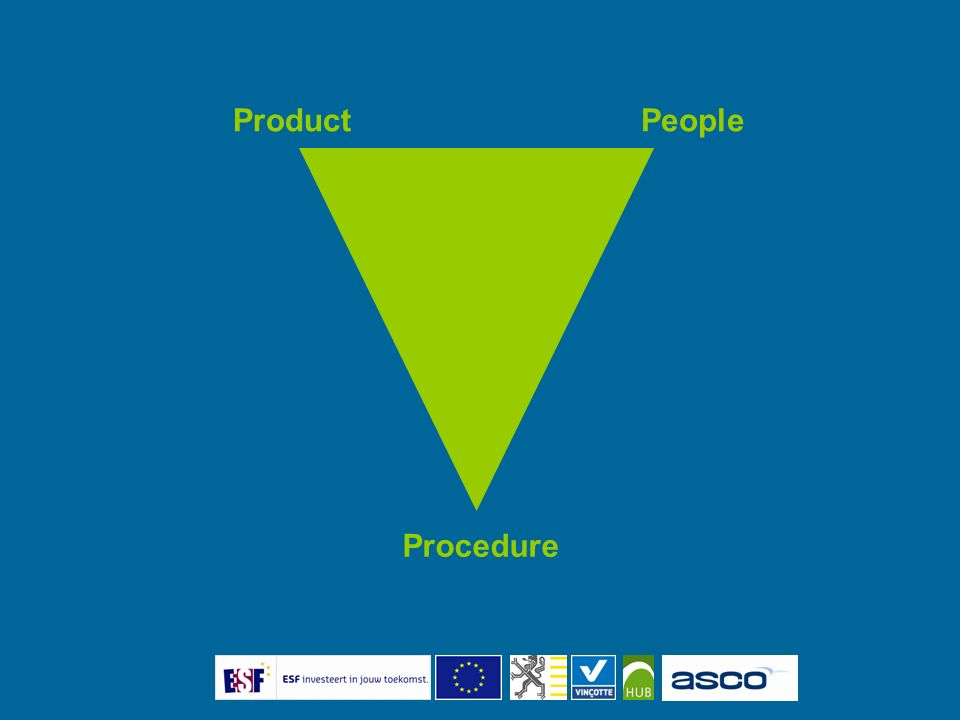 Procedure PeopleProduct