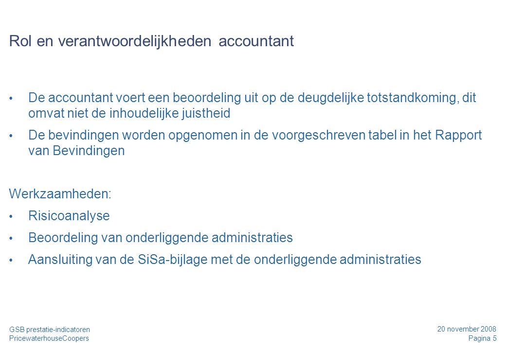 20 november 2008 Pagina 5 GSB prestatie-indicatoren PricewaterhouseCoopers Rol en verantwoordelijkheden accountant De accountant voert een beoordeling