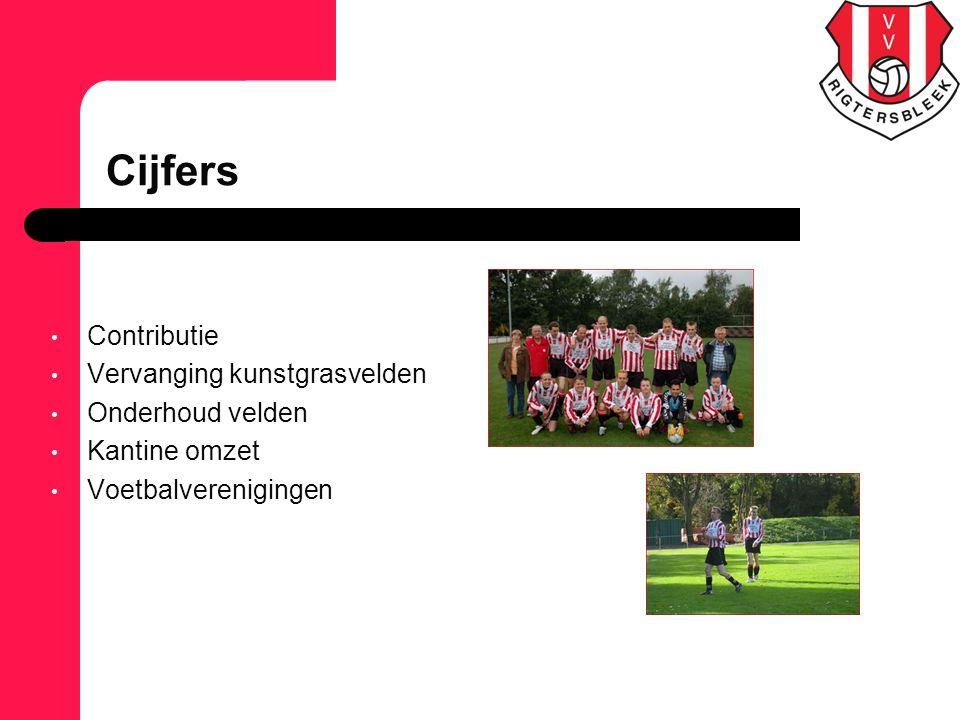 Contributie Vervanging kunstgrasvelden Onderhoud velden Kantine omzet Voetbalverenigingen Cijfers
