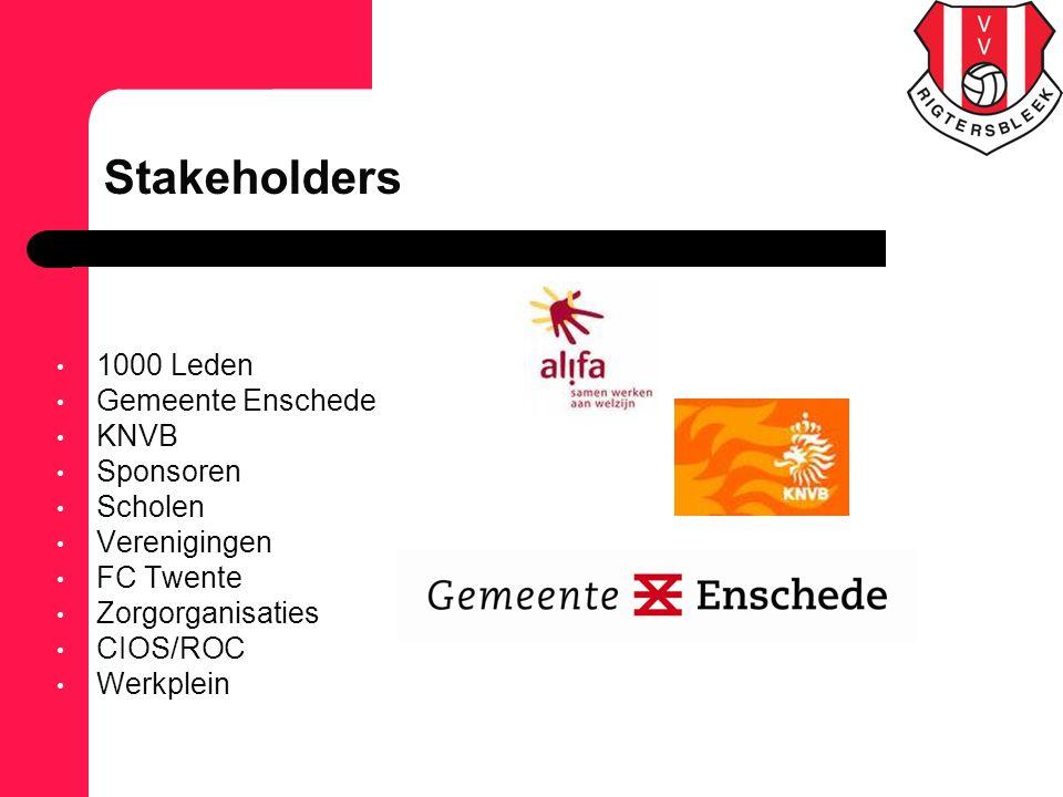 Stakeholders 1000 Leden Gemeente Enschede KNVB Sponsoren Scholen Verenigingen FC Twente Zorgorganisaties CIOS/ROC Werkplein