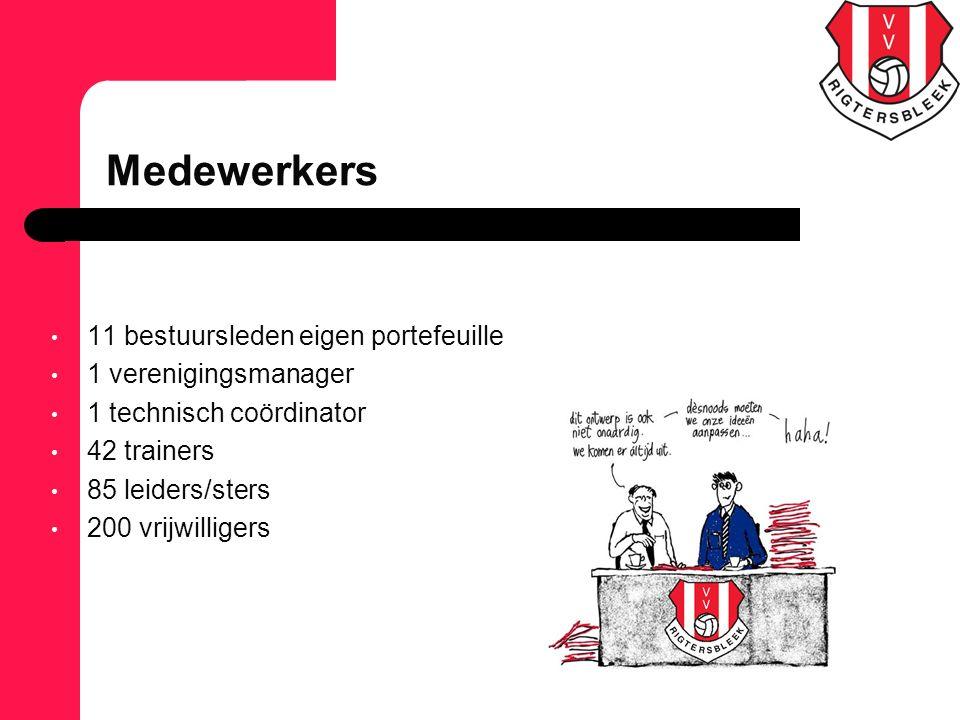 11 bestuursleden eigen portefeuille 1 verenigingsmanager 1 technisch coördinator 42 trainers 85 leiders/sters 200 vrijwilligers Medewerkers