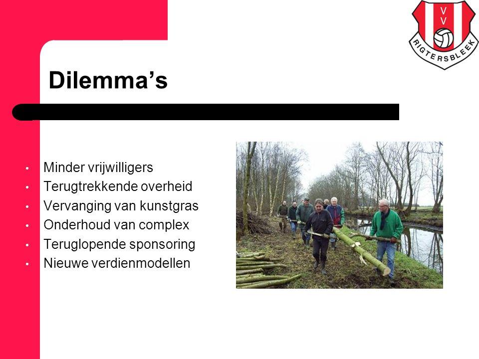 Dilemma's Minder vrijwilligers Terugtrekkende overheid Vervanging van kunstgras Onderhoud van complex Teruglopende sponsoring Nieuwe verdienmodellen