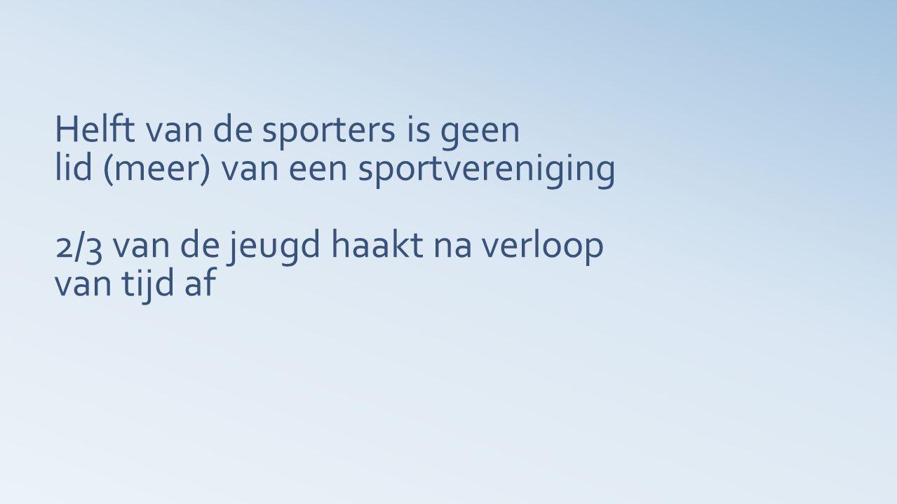 Helft van de sporters is geen lid (meer) van een sportvereniging 2/3 van de jeugd haakt na verloop van tijd af