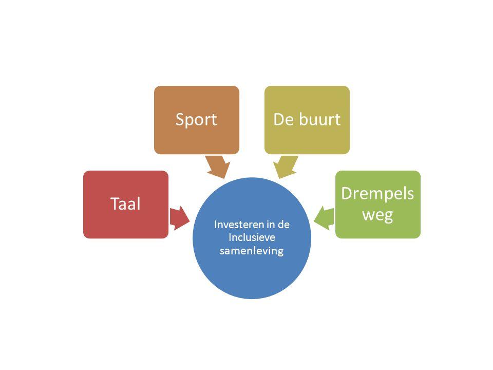 Investeren in de Inclusieve samenleving TaalSportDe buurt Drempels weg