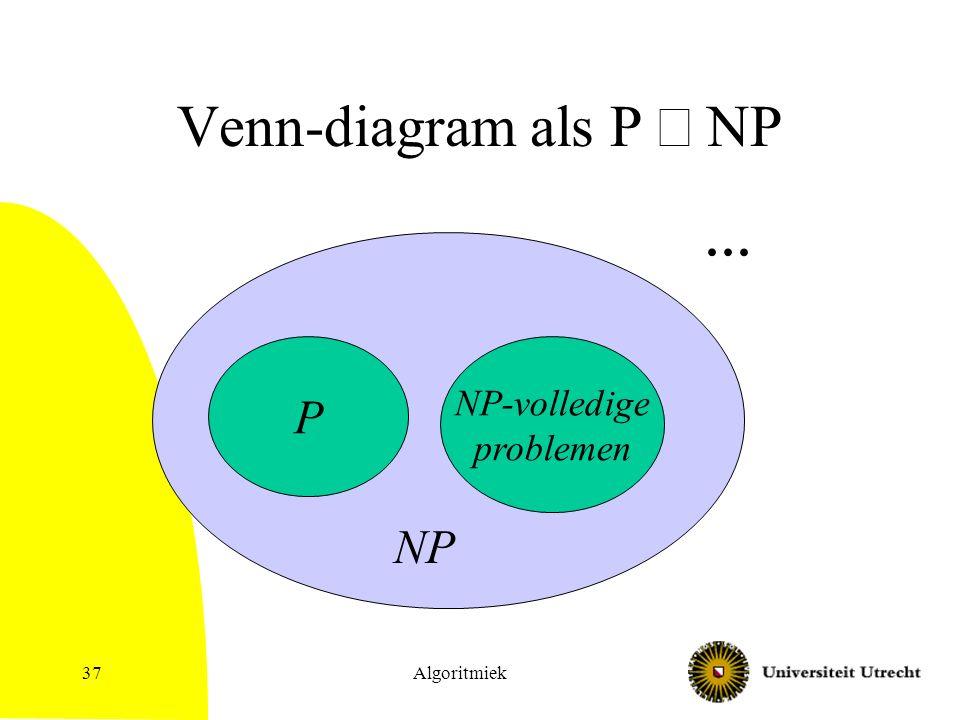 Algoritmiek37 Venn-diagram als P  NP P NP-volledige problemen NP …