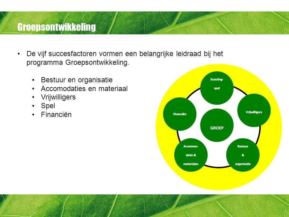 Groepsontwikkeling De vijf succesfactoren vormen een belangrijke leidraad bij het programma Groepsontwikkeling.