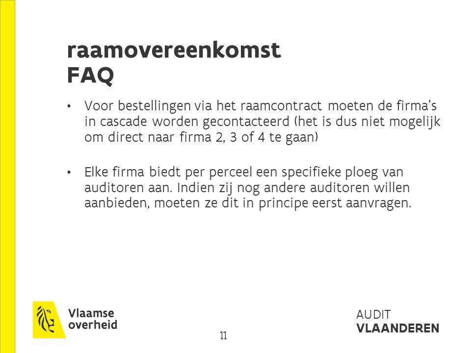 11 AUDIT VLAANDEREN raamovereenkomst FAQ Voor bestellingen via het raamcontract moeten de firma's in cascade worden gecontacteerd (het is dus niet mogelijk om direct naar firma 2, 3 of 4 te gaan) Elke firma biedt per perceel een specifieke ploeg van auditoren aan.
