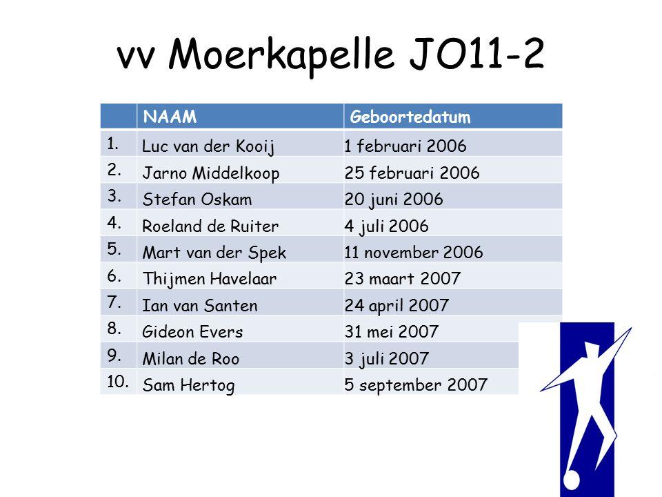 vv Moerkapelle JO11-2 NAAMGeboortedatum 1.Luc van der Kooij1 februari 2006 2.