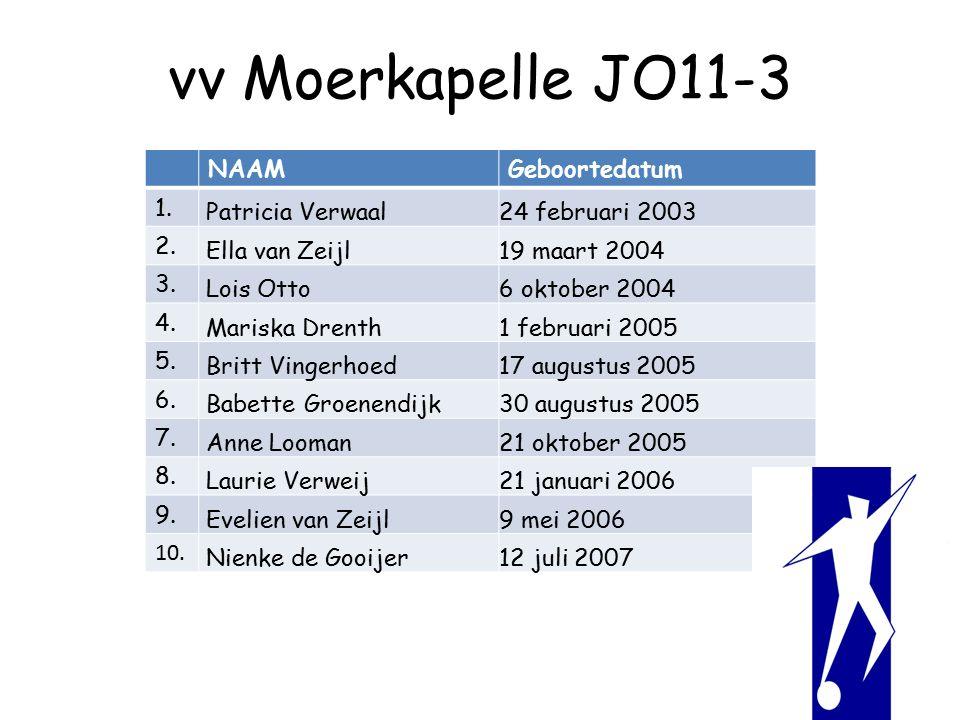 vv Moerkapelle JO11-3 NAAMGeboortedatum 1. Patricia Verwaal24 februari 2003 2.
