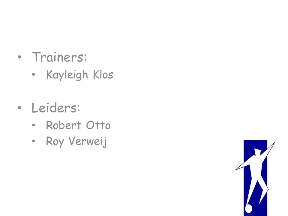 Trainers: Kayleigh Klos Leiders: Robert Otto Roy Verweij