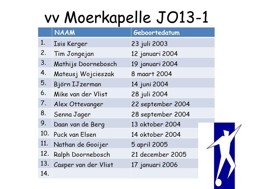 vv Moerkapelle JO13-1 NAAMGeboortedatum 1. Isis Kerger23 juli 2003 2.