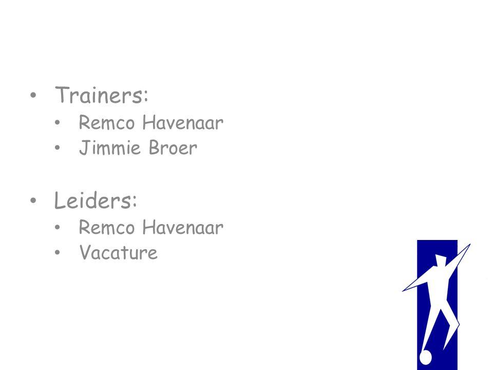 Trainers: Remco Havenaar Jimmie Broer Leiders: Remco Havenaar Vacature