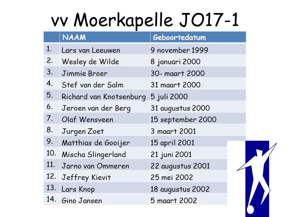 vv Moerkapelle JO17-1 NAAMGeboortedatum 1. Lars van Leeuwen9 november 1999 2.