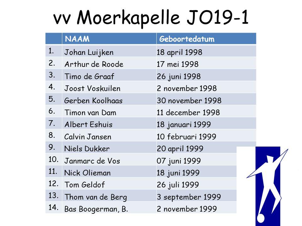 vv Moerkapelle JO19-1 NAAMGeboortedatum 1. Johan Luijken18 april 1998 2.