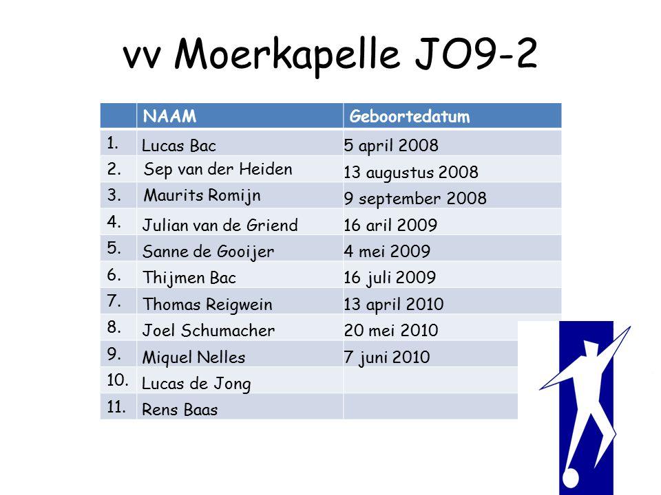 vv Moerkapelle JO9-2 NAAMGeboortedatum 1.