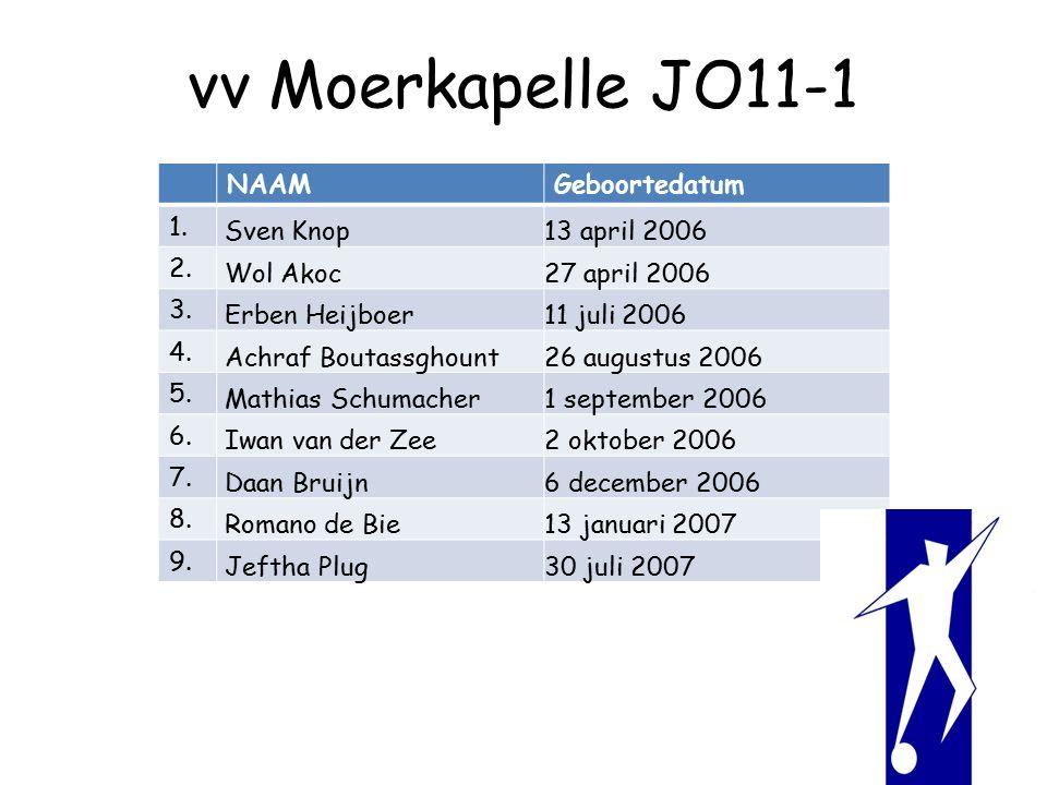 vv Moerkapelle JO11-1 NAAMGeboortedatum 1.Sven Knop13 april 2006 2.