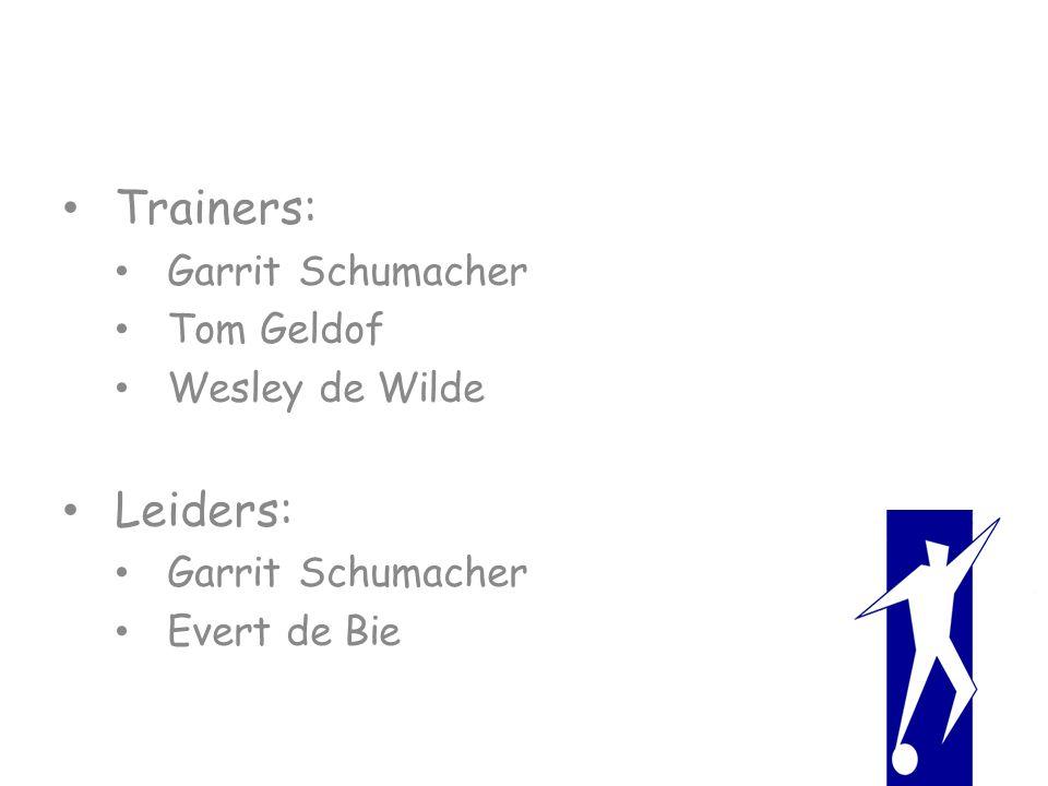 Trainers: Garrit Schumacher Tom Geldof Wesley de Wilde Leiders: Garrit Schumacher Evert de Bie