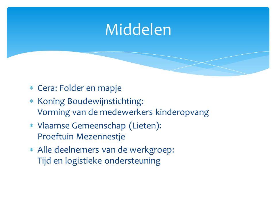  Cera: Folder en mapje  Koning Boudewijnstichting: Vorming van de medewerkers kinderopvang  Vlaamse Gemeenschap (Lieten): Proeftuin Mezennestje  Alle deelnemers van de werkgroep: Tijd en logistieke ondersteuning Middelen