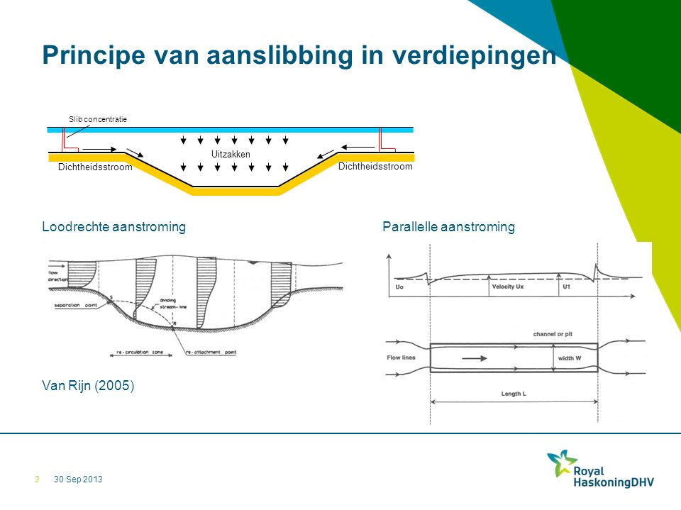 30 Sep 2013 Principe van aanslibbing in verdiepingen Loodrechte aanstromingParallelle aanstroming Van Rijn (2005) 3 Uitzakken Dichtheidsstroom Slib concentratie