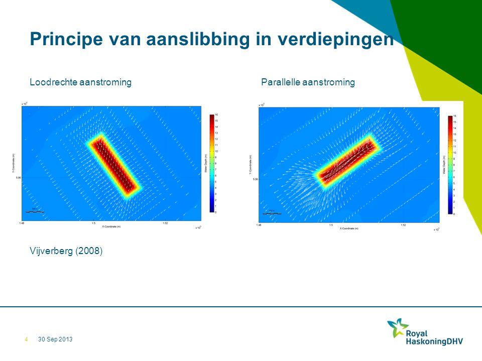 30 Sep 2013 Principe van aanslibbing in verdiepingen Loodrechte aanstroming Parallelle aanstroming Vijverberg (2008) 4