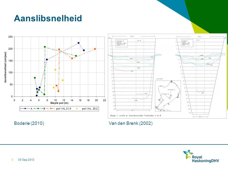 30 Sep 2013 Aanslibsnelheid 8 Boderie (2010) Van den Brenk (2002)