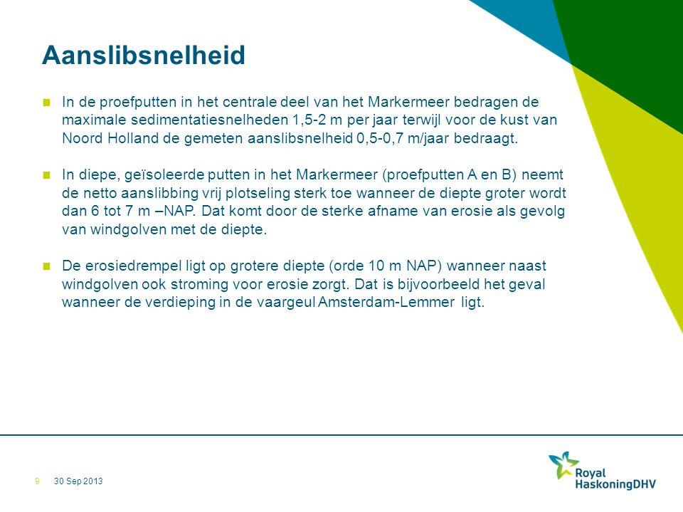 30 Sep 2013 Aanslibsnelheid In de proefputten in het centrale deel van het Markermeer bedragen de maximale sedimentatiesnelheden 1,5-2 m per jaar terwijl voor de kust van Noord Holland de gemeten aanslibsnelheid 0,5-0,7 m/jaar bedraagt.