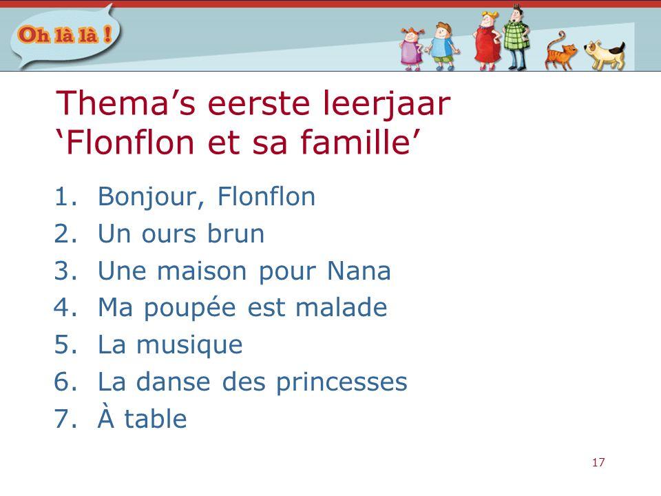 17 Thema's eerste leerjaar 'Flonflon et sa famille' 1.Bonjour, Flonflon 2.Un ours brun 3.Une maison pour Nana 4.Ma poupée est malade 5.La musique 6.La