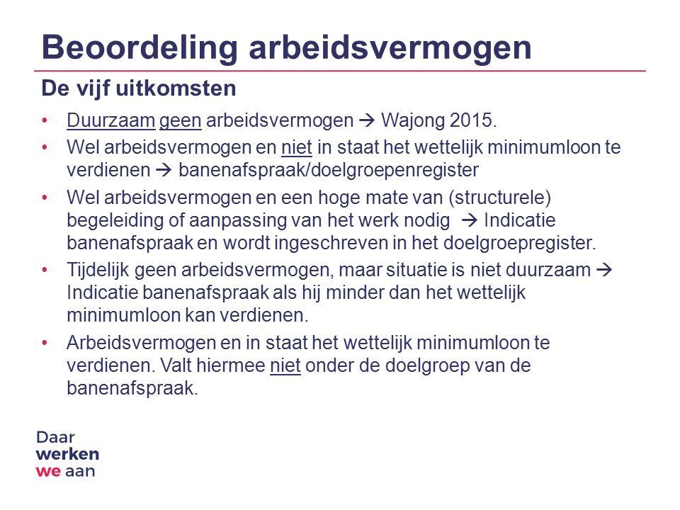 Beoordeling arbeidsvermogen De vijf uitkomsten Duurzaam geen arbeidsvermogen  Wajong 2015.