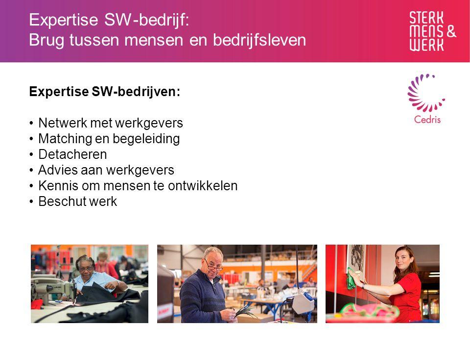 Partners Cedris SBCM – A&O-fonds Website: www.sbcm.nlwww.sbcm.nl oa WERK-portal: https://youtu.be/YwG4xlijokshttps://youtu.be/YwG4xlijoks Locusnetwerk - Samenwerking met landelijke bedrijven Website: locusnetwerk.nllocusnetwerk.nl Programmaraad -VNG -UWV -Divosa -Cedris Website: samenvoordeklant.nlsamenvoordeklant.nl Relevante publicatie P-raad: Niet uitkeringsgerechtigdeNiet uitkeringsgerechtigde schoolverlaters van het VSO en Praktijkonderwijs