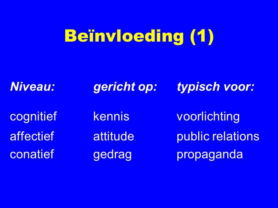 Beïnvloeding (1) Niveau:gericht op:typisch voor: cognitiefkennisvoorlichting affectiefattitudepublic relations conatiefgedragpropaganda