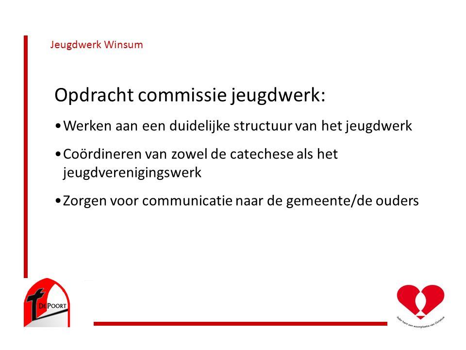 Jeugdwerk Winsum Opdracht commissie jeugdwerk: Werken aan een duidelijke structuur van het jeugdwerk Coördineren van zowel de catechese als het jeugdverenigingswerk Zorgen voor communicatie naar de gemeente/de ouders