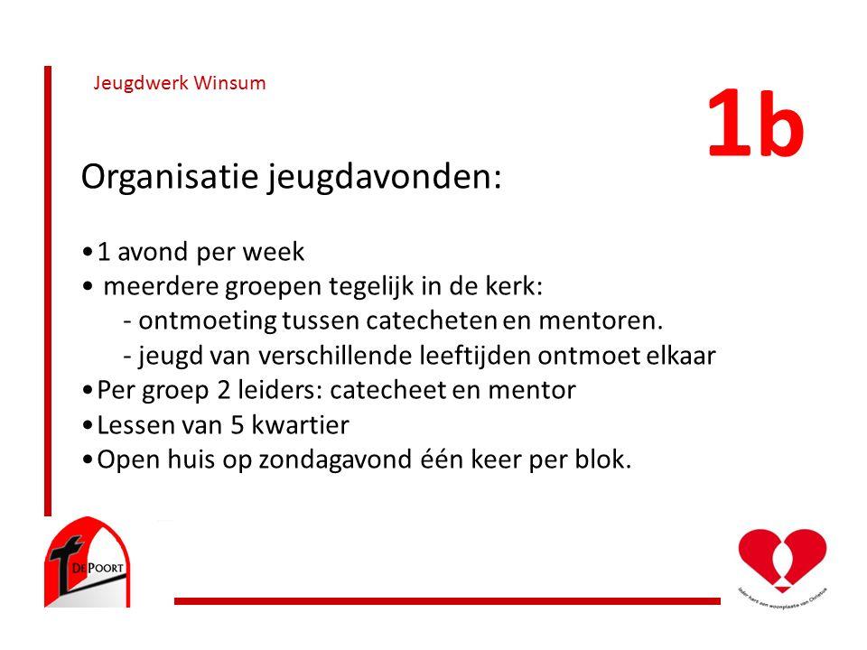Jeugdwerk Winsum Organisatie jeugdavonden: 1 avond per week meerdere groepen tegelijk in de kerk: - ontmoeting tussen catecheten en mentoren.