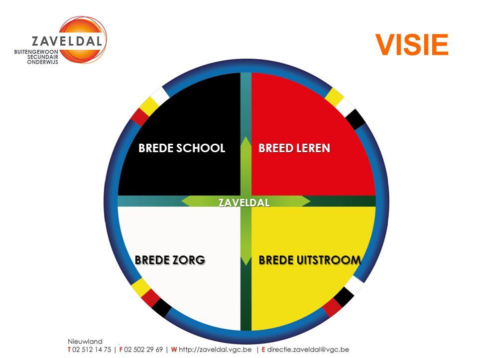 BREED LEREN BREDE ZORG EXPERTISE- EN BEGELEIDINGSCENTRUM BREDE SCHOOL ORGANISATIEBELEI D Kritieke succesfactoren 3 inhoudelijke pijlers Outreachend werken